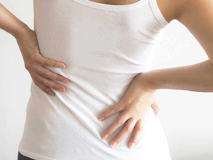 SI Joint Causing Your Lower Back Pain? If you have chronic lower back ...