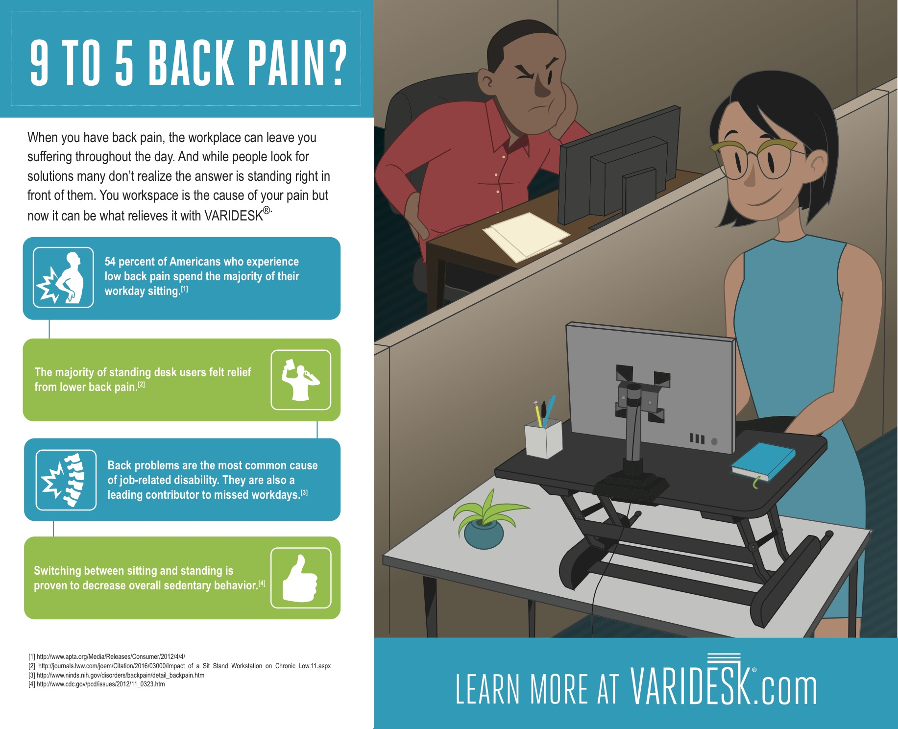 to 5 Back Pain? The Standing Solution to Back Pain - VARIDESK Standing ...