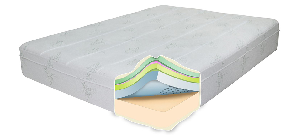 ... back pain look for a firmer mattress to be greatest for pain relief