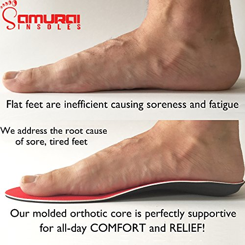 Home Best Insoles Flat Feet Insoles For Shoes Orthotic Blog Checkout ...
