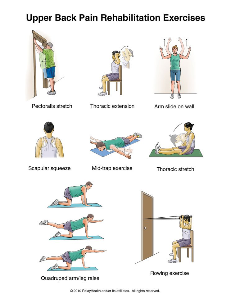 Summit Medical Group - Upper Back Pain Exercises
