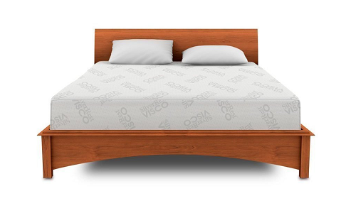 Best Rated Mattress for Back Pain in 2017