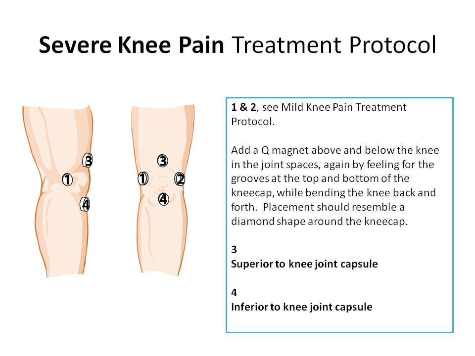 the knee forward and back place a q magnet on either side of the knee ...