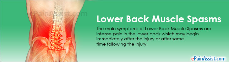 back muscle spasms causes symptoms treatment what is lower back muscle ...