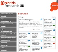 exercises for back pain arthritis research uk back pain facts