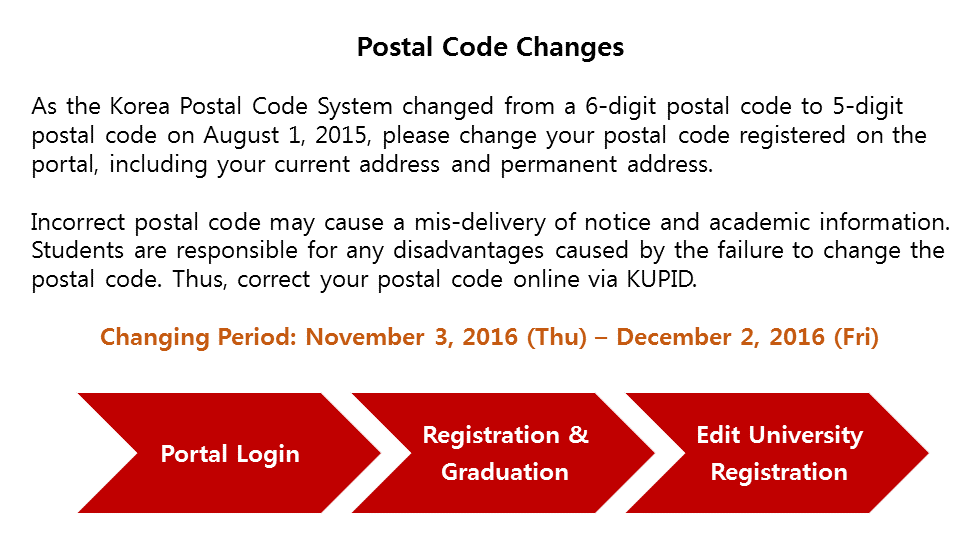 Undergraduate] Update Your Postal Code - Korea University Business ...