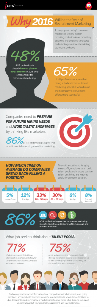 Recruitment marketing is the strategies and tactics an organization ...