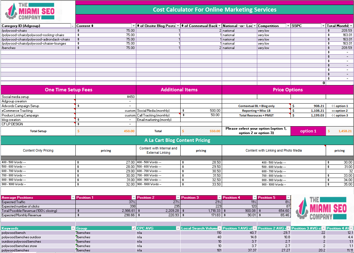 example of cost calculator