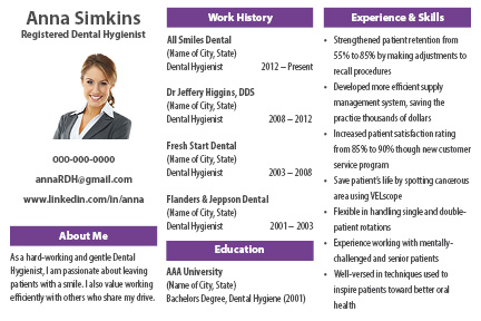 marketing yourself in the ever tough dental hygiene job market posted ...