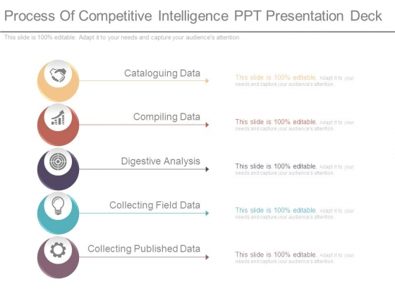 ... Competitive Intelligence Ppt Presentation Deck - PowerPoint Templates