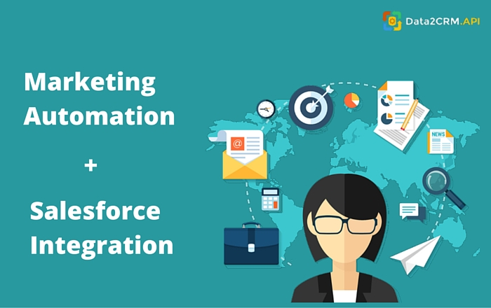 Salesforce Marketing Automation Integration: Coin the Agile Workflow