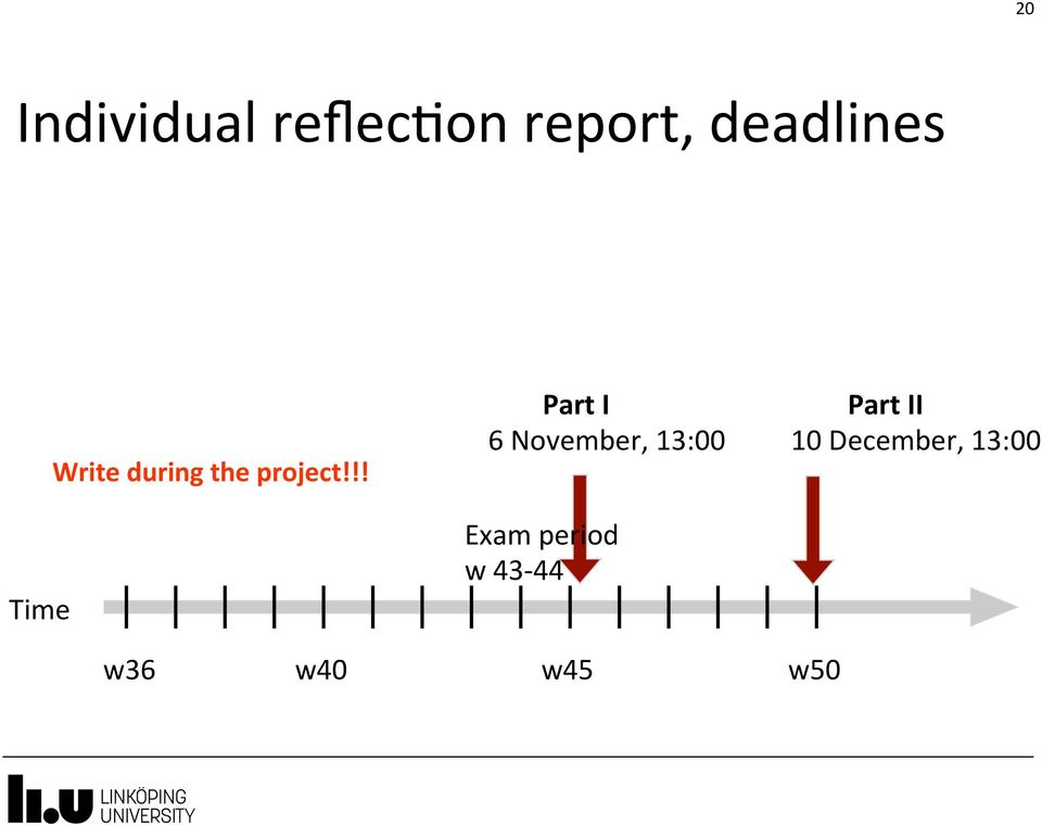 20 20 Individual reflec9on report, deadlines Write during the project ...