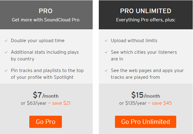 Pro vs. Pro Unlimited, via SoundCloud