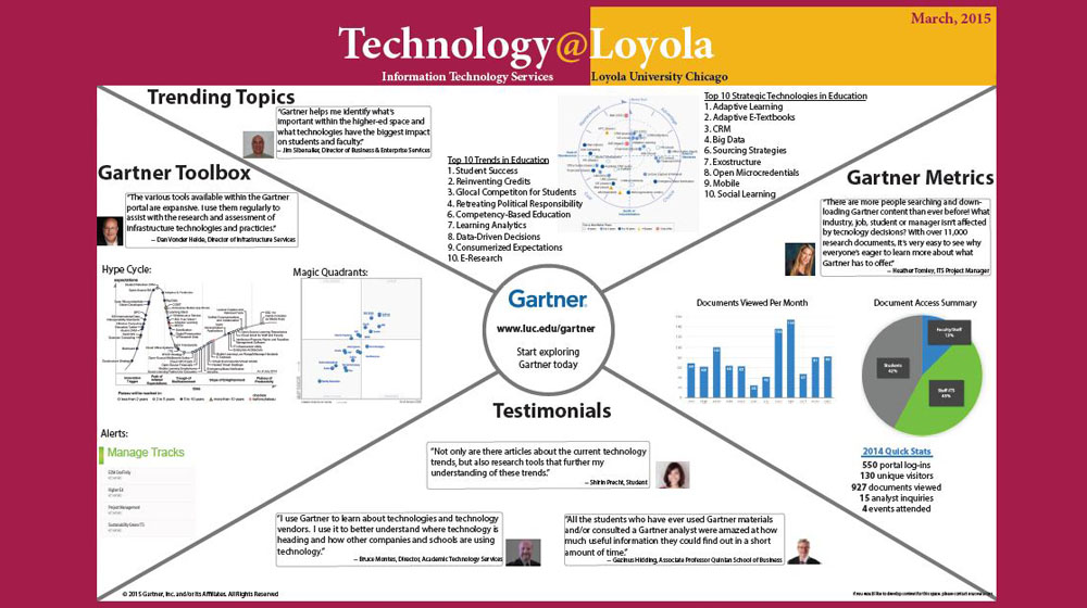 Gartner @ Loyola: Loyola University Chicago