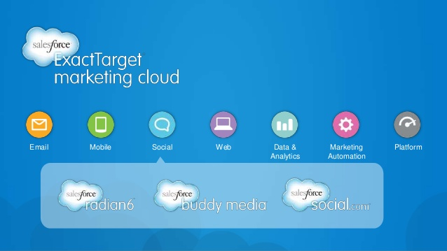 The Salesforce Marketing Cloud - Salesforce Marketing Cloud Blog