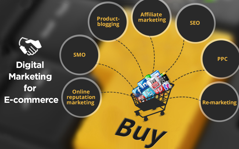 How to do Digital Marketing For E-commerce And Generate Sales