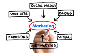 Importance Of Marketing Your MLM - The Official Blog Of Abdul Waheed ...