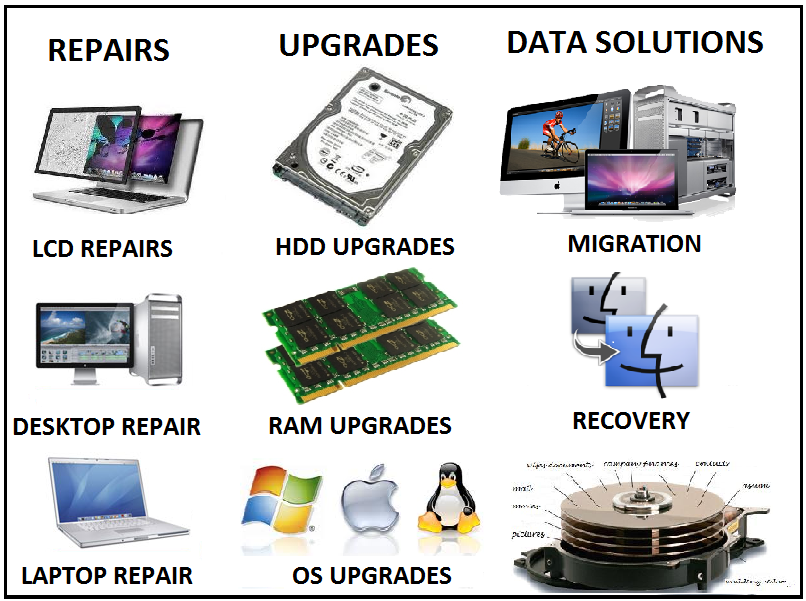 Laptop Repair Photos for Website Designers to Use. Visit Digital ...