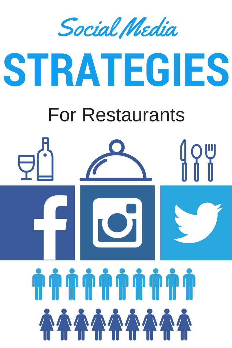 Social-Media-Strategies-For-Restaurants-Restaurant-Marketing-Agency ...
