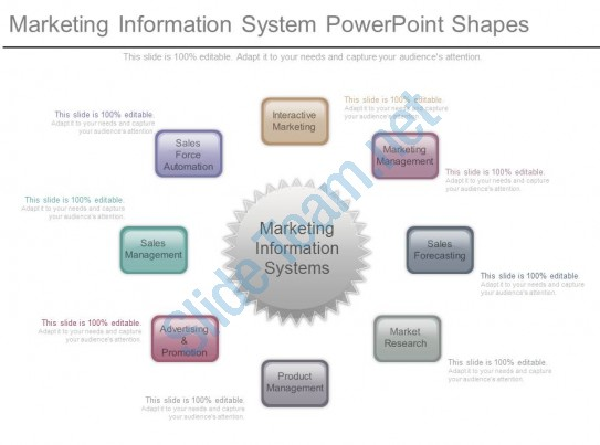 Employing our Marketing Information System Powerpoint Shapes is an ...
