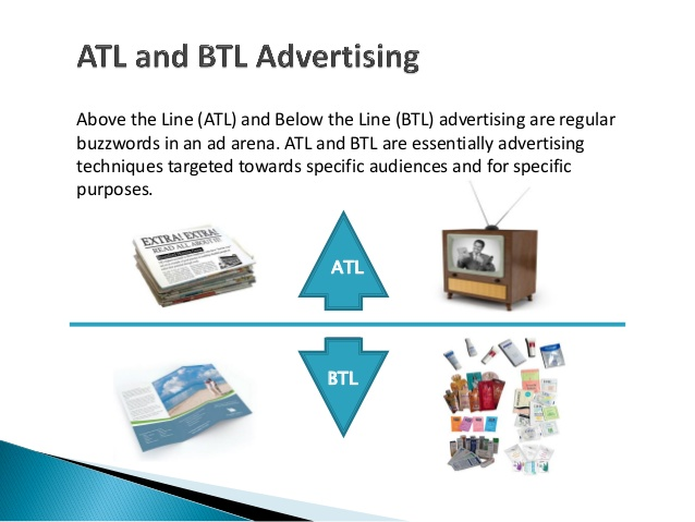 above the line atl and below the line btl advertising