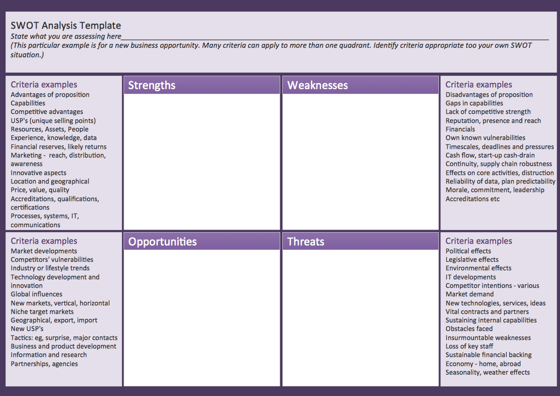 Effective Swot Analysis Pictures to pin on Pinterest