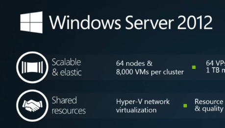 How to install Windows Server 2012 on VMWare [Video]