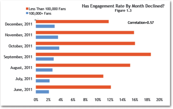 ... ultimate guide to measuring earned media value on Facebook