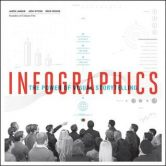 Infographics: The Power of Visual Storytelling torrent downlaod