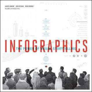 Download free pdf Infographics: The Power of Visual Storytelling