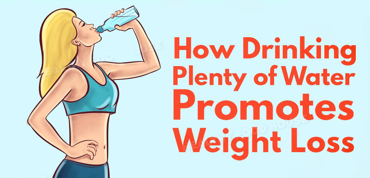 Drinking Plenty of Water Promotes Weight Loss! The Results Will ...