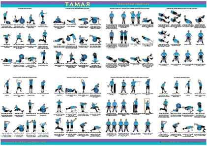 exercise chart exercise workout workout plans swimming arm exercises ...