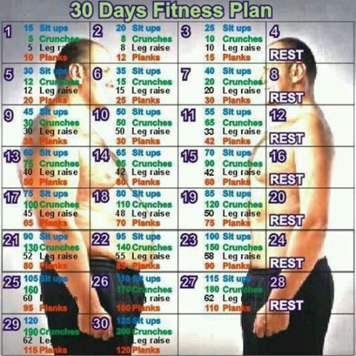plan! - Motivate ME Pls! - Pinterest - Weight loss plans, Weight loss ...