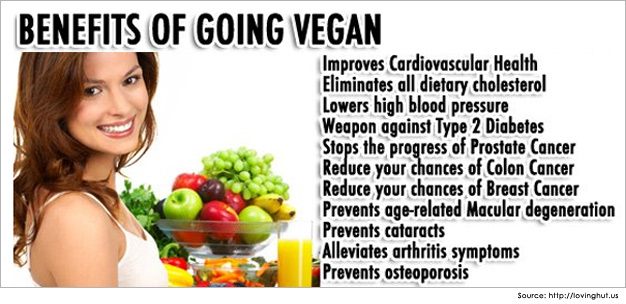Vegan-Diet-and-Vegetarian-diet-for-weight-loss-Bnefits-of-going-vegan ...