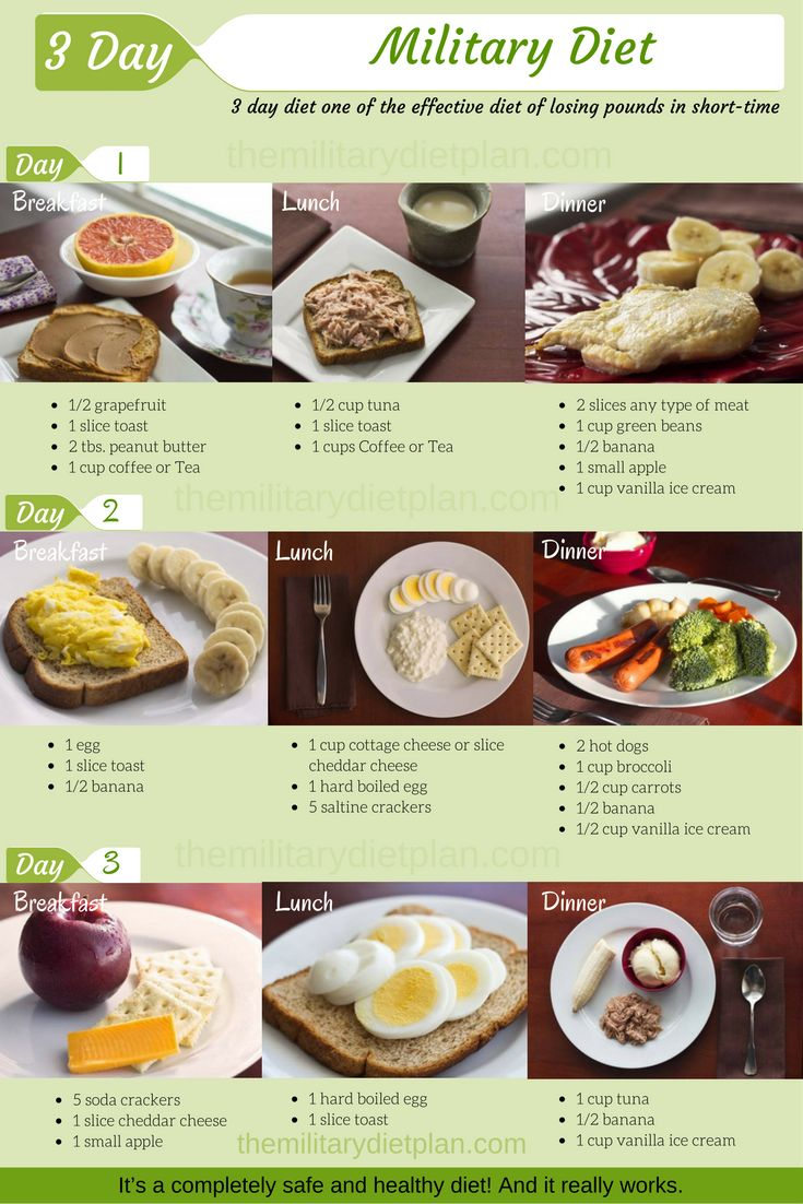 ... 10 Day Diet on Pinterest - 10 day diet plan, Tips to lose weight and