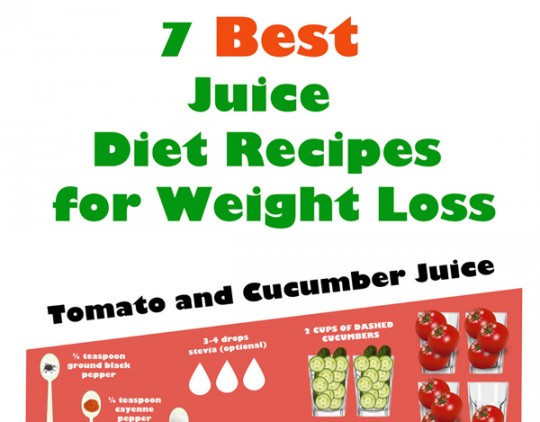 Best Juice Diet Recipes for Weight Loss (InfoGraphic) - LuxeSoul ...