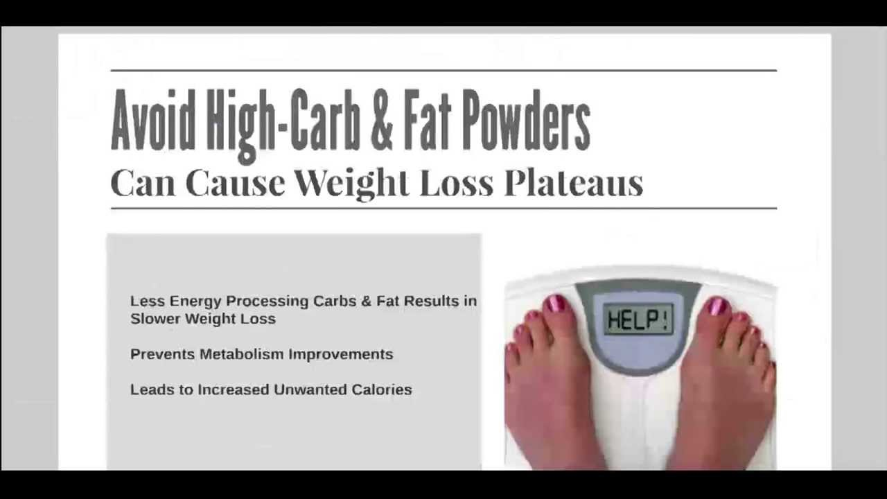 Best Protein Powder for Women and Weight Loss - YouTube