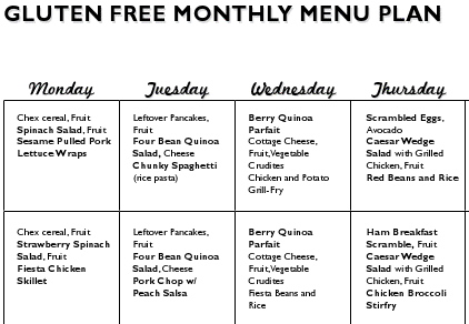Gluten Free Meal Plan and Shopping List