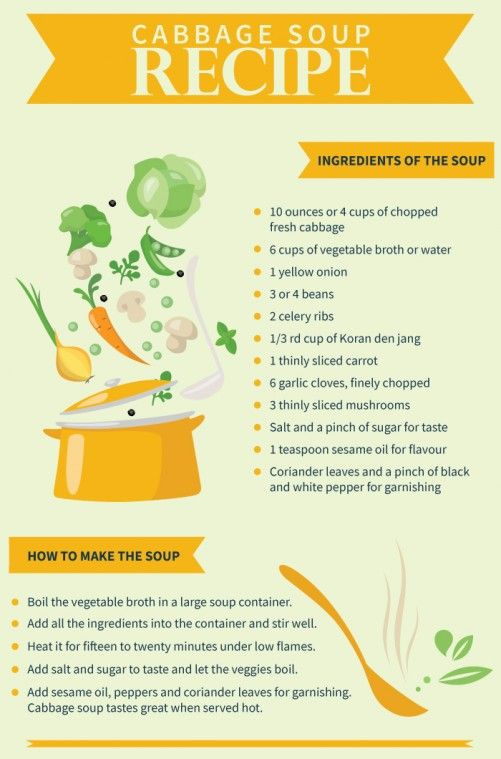 Cabbage Soup Diet Recipe - Weight Loss