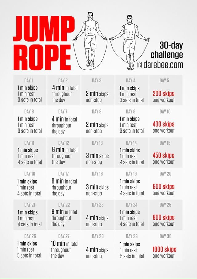 Jump rope workout and 30 day challenge - Serena Glow